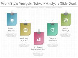 Work Style Analysis Network Analysis Slides Deck