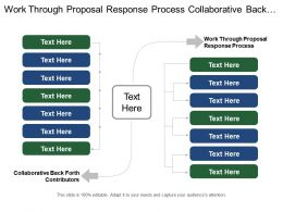 Work Through Proposal Response Process Collaborative Back Forth Contributors