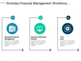 Workday Financial Management Workforce Planning Models Low Shares Cpb