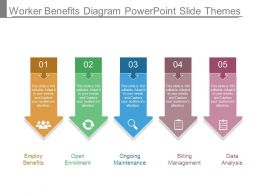 Worker Benefits Diagram Powerpoint Slide Themes