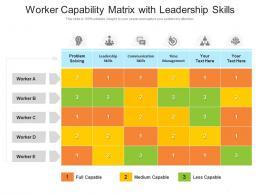 Worker Capability Matrix With Leadership Skills