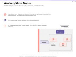 Worker Slave Nodes Runtime Ppt Powerpoint Presentation Gallery Inspiration