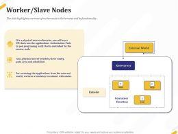 Worker Slave Nodes World Ppt Powerpoint Presentation Icon Picture