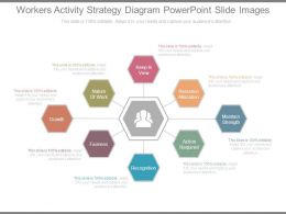 Workers Activity Strategy Diagram Powerpoint Slide Images