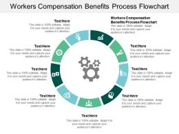 Workers Compensation Benefits Process Flowchart Ppt Powerpoint Presentation Show Slides Cpb