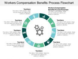 Workers Compensation Benefits Process Flowchart Ppt Powerpoint Presentation Show Slides Cpb