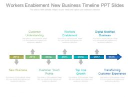 Workers Enablement New Business Timeline Ppt Slide