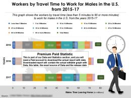 Workers To Work By Travel Time For Males In US From 2015-17