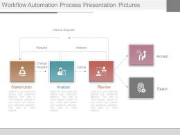Workflow Automation Process Presentation Pictures
