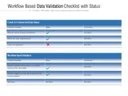 Workflow Based Data Validation Checklist With Status