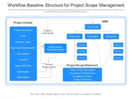 Workflow Baseline Structure For Project Scope Management