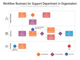 Workflow Business For Support Department In Organisation