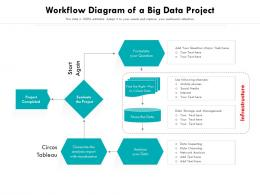 Workflow Diagram Of A Big Data Project