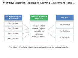 Workflow Exception Processing Growing Government Regulation Consumer Laws