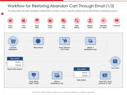 Workflow For Restoring Abandon Cart Through Email Default Ppt Icons