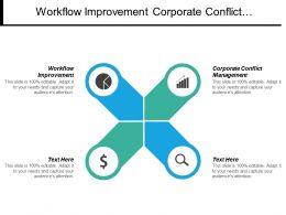 Workflow Improvement Corporate Conflict Management Organizational Action Plan Cpb