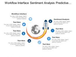Workflow Interface Sentiment Analysis Predictive Modeling Forecasting Simulation