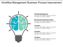 Workflow Management Business Process Improvement Product Development Decisions Cpb