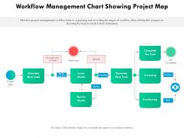Workflow Management Chart Showing Project Map
