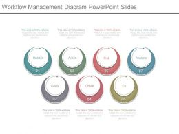 Workflow Management Diagram Powerpoint Slides
