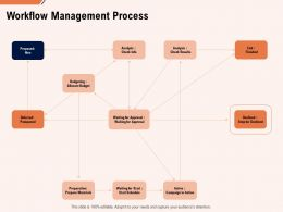 Workflow Management Process Approval Ppt Powerpoint Presentation