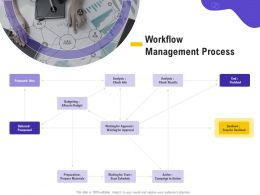 Workflow Management Process Declined Declined Ppt Powerpoint Presentation Professional Themes