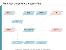 Workflow Management Process Flow Infrastructure Management Services Ppt Icons