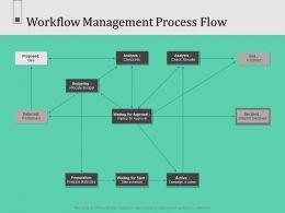 Workflow Management Process Flow N605 Powerpoint Presentation Portrait