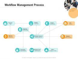 Workflow Management Process Optimizing Business Ppt Inspiration