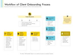 Workflow Of Client Onboarding Process KYC Status Update Ppt Slides