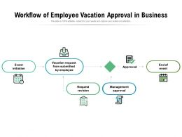 Workflow Of Employee Vacation Approval In Business