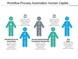 Workflow Process Automation Human Capital Strategic Compliance Frameworks Cpb