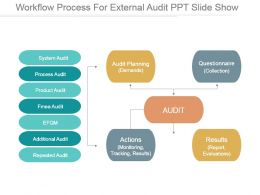 Workflow Process For External Audit Ppt Slide Show