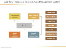 Workflow Process To Improve Audit Management System Ppt Slide Styles