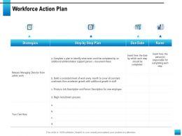 Workforce Action Plan Managing Director Ppt Powerpoint Presentation Professional