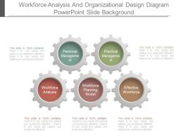 Workforce Analysis And Organizational Design Diagram Powerpoint Slide Background