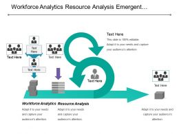 Workforce Analytics Resource Analysis Emergent Strategy Works Intended Strategy