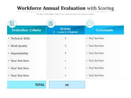 Workforce Annual Evaluation With Scoring