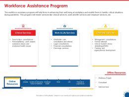 Workforce Assistance Program Clinical Services Ppt Presentation Visual Aids Slides