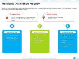 Workforce Assistance Program Concierge Services Ppt Powerpoint Presentation Professional Slide Portrait