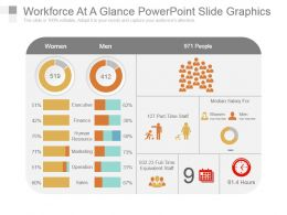 Workforce At A Glance Powerpoint Slide Graphics
