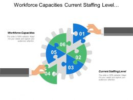 Workforce Capacities Current Staffing Level Customer Needs Demand Forecasts