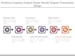 Workforce Capacity Analysis Model Sample Diagram Presentation Design