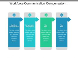 workforce_communication_compensation_management_six_sigma_lean_manufacturing_cpb_Slide01