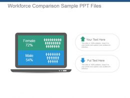 Workforce Comparison Sample Ppt Files