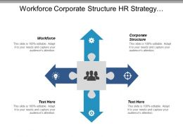 Workforce Corporate Structure Hr Strategy Competitive Intelligence Executing Cpb