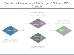 Workforce Development Challenge Ppt Good Ppt Example