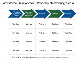 Workforce Development Program Networking Social Opportunity Target Marketing