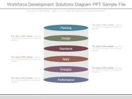 Workforce Development Solutions Diagram Ppt Sample File