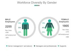 Workforce Diversity By Gender Powerpoint Slide Design Ideas